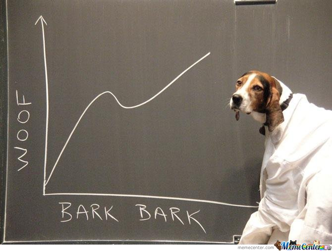 Woof-Bark-Bark-Graph_o_102670